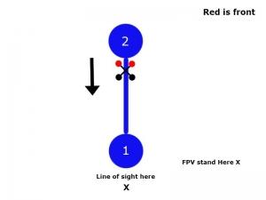 fpv-step-4