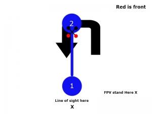 fpv-turn2